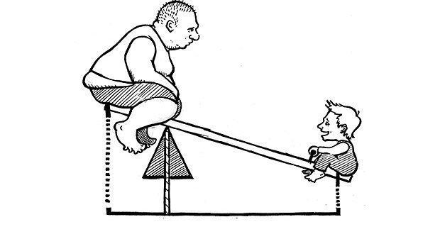 kaldıraç basit makine